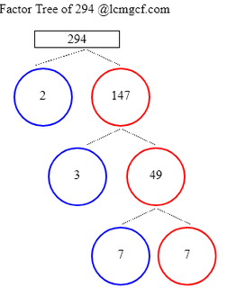 Factor Tree Calculator to know the Factor Tree of 294, its prime multiples  - lcmgcf.com